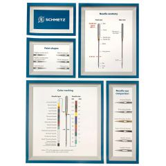 Schmetz Product features poster A1-size - 1pc